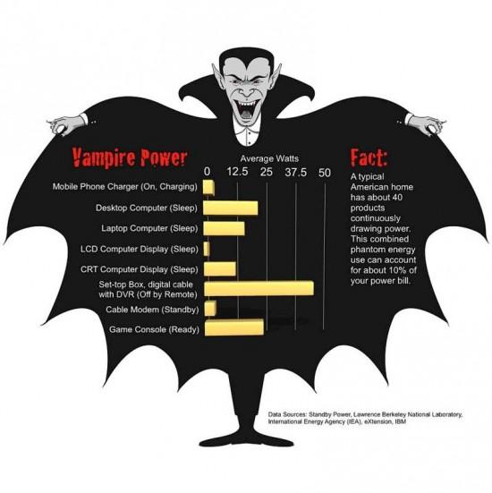 vampire-power-facts-e1375390088779